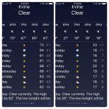 Irvine kühlt aber auch ein bisschen ab, nächste Woche